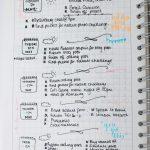 Bullet Journal Ideas for Total Life Organization| Life Organization, Bullet Journal, Bullet Journal Ideas, Life Organization Ideas and Tips, Bullet Journal DIYs, #Organization #BulletJournals