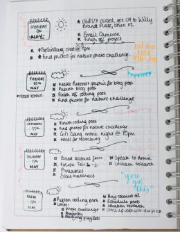 Bullet Journal Ideas for Total Life Organization| Life Organization, Bullet Journal, Bullet Journal Ideas, Life Organization Ideas and Tips, Bullet Journal DIYs, #Organization #BulletJournals